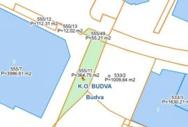 Urbanizovana parcela u centru Budve, Budva, Zemljište