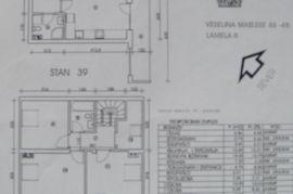 HITNO prodajem duplex u Novom Sadu, Novi Sad - grad, Stan